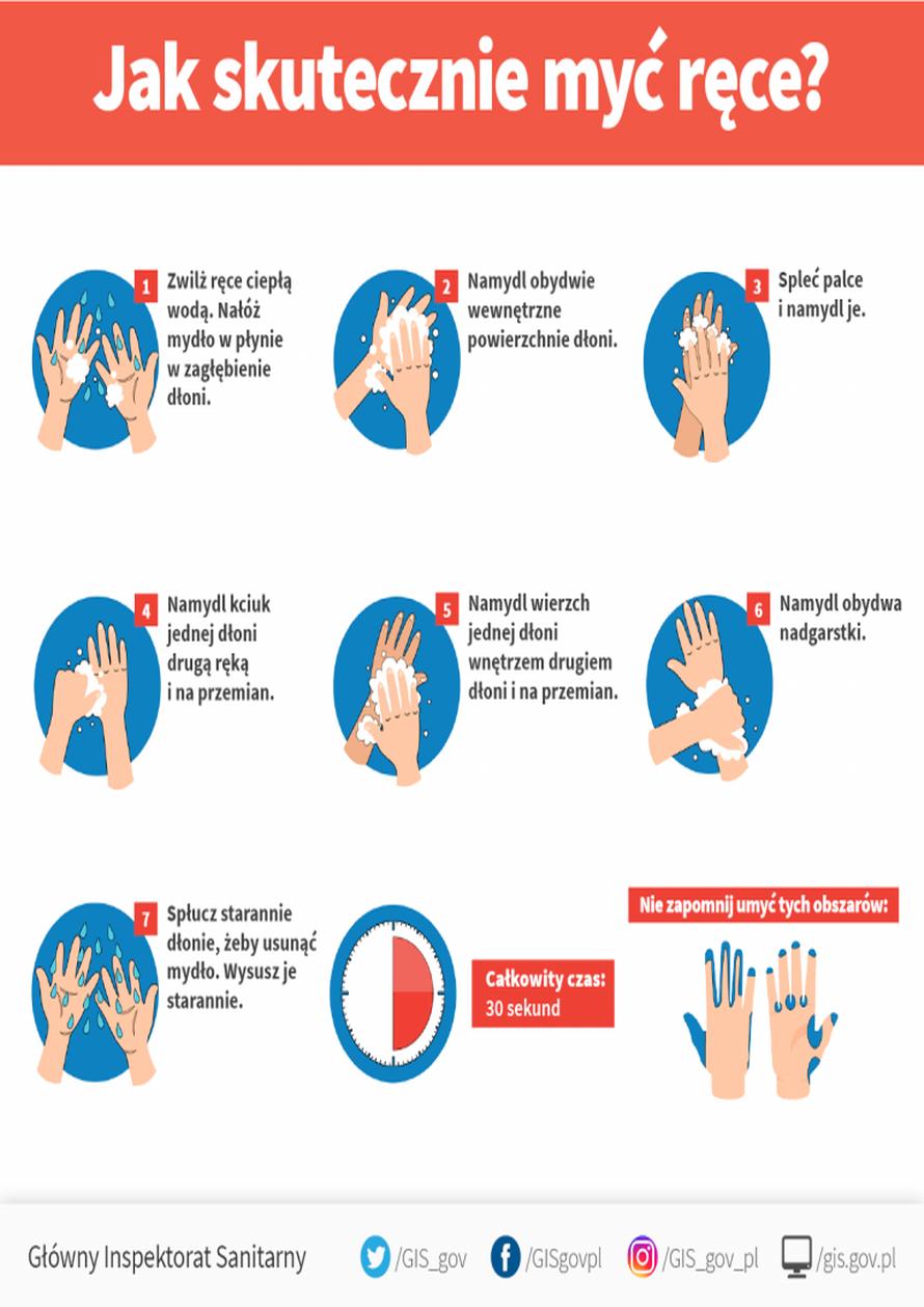 Siedem kroków do uniknięcia zakażenia koronawirusem przez brudne ręce.