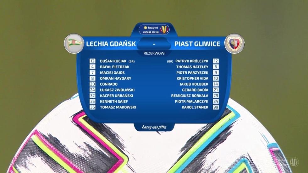 Lechia Gdańsk - Piast Gliwice